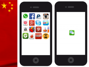 WeChat - m-Commerce